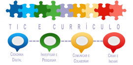 logo tic no currículo